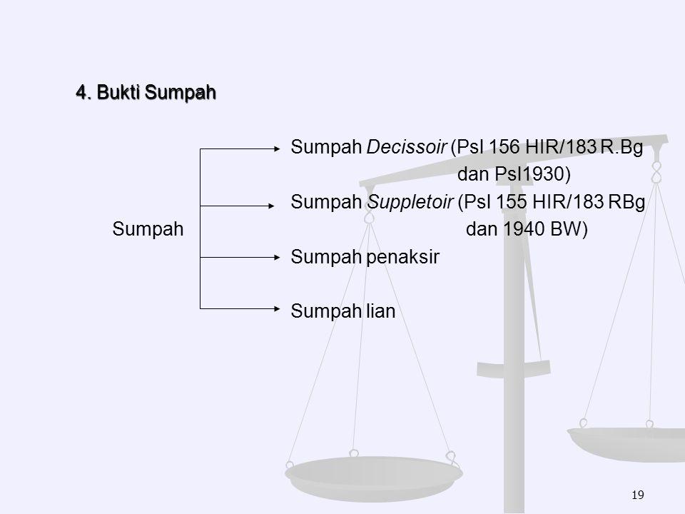 4. Bukti Sumpah Sumpah Decissoir (Psl 156 HIR/183 R