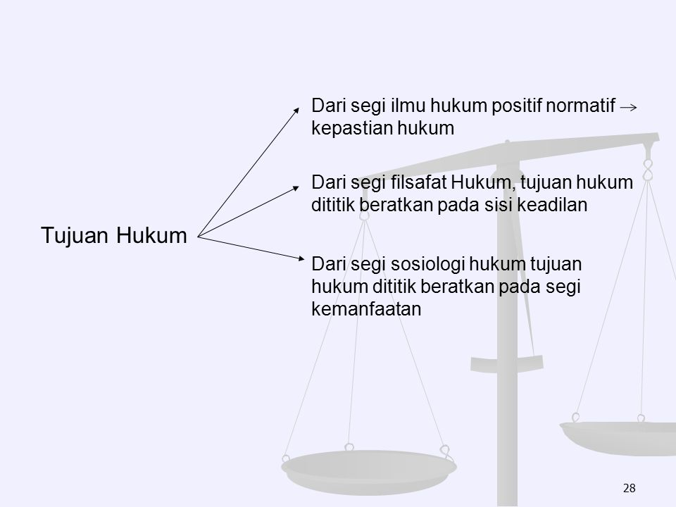 Tujuan Hukum Dari segi ilmu hukum positif normatif kepastian hukum