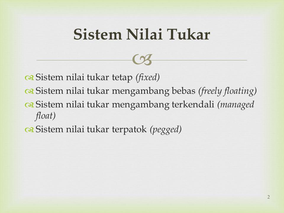 Sistem Nilai Tukar Sistem nilai tukar tetap (fixed)