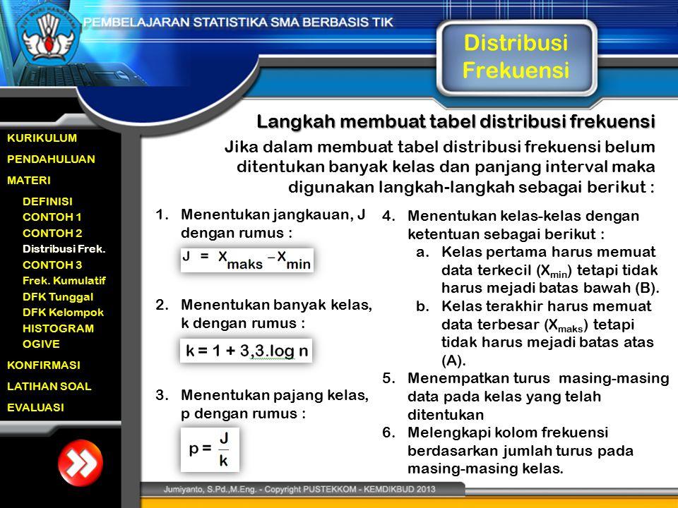 Distribusi Frekuensi Langkah membuat tabel distribusi frekuensi