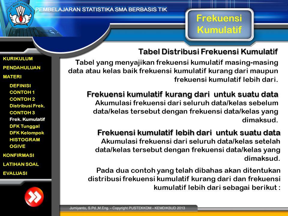 Frekuensi Kumulatif Tabel Distribusi Frekuensi Kumulatif