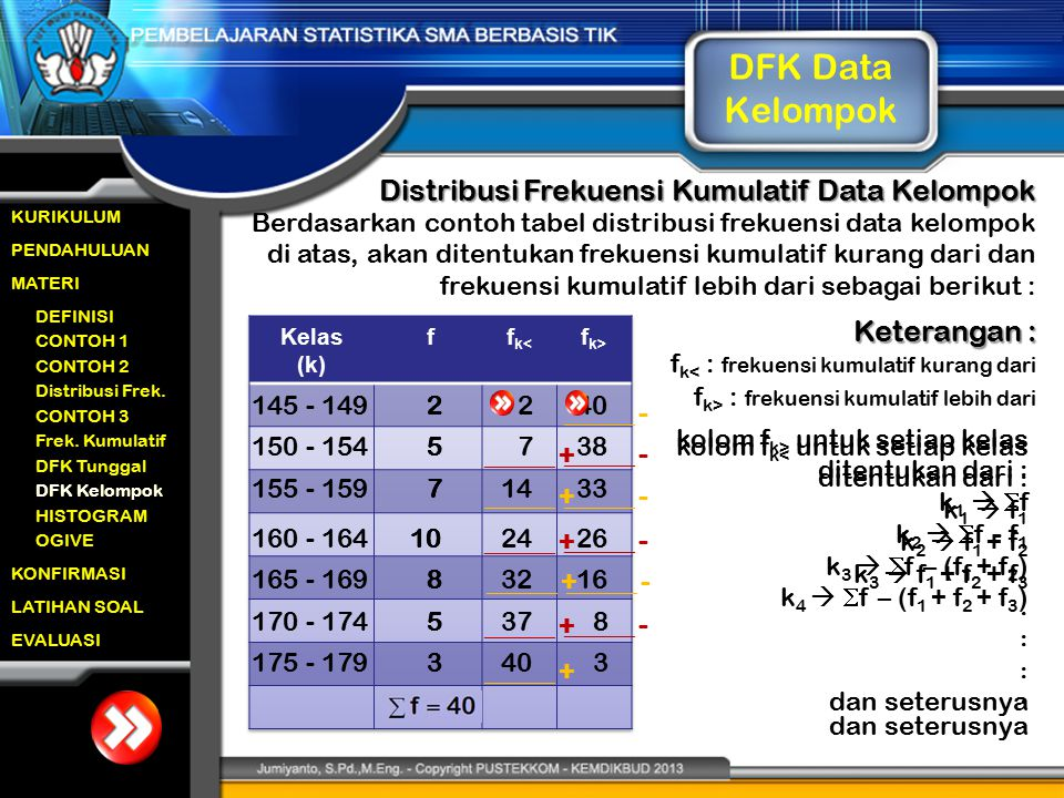 DFK Data Kelompok Distribusi Frekuensi Kumulatif Data Kelompok