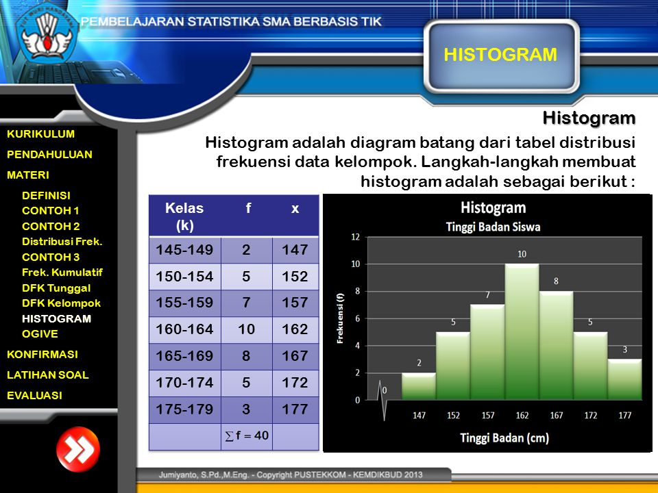 HISTOGRAM Histogram.