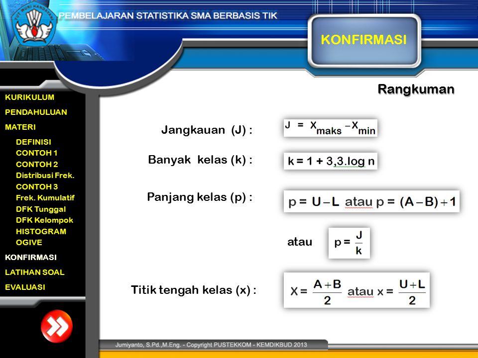 KONFIRMASI Rangkuman Jangkauan (J) : Banyak kelas (k) :