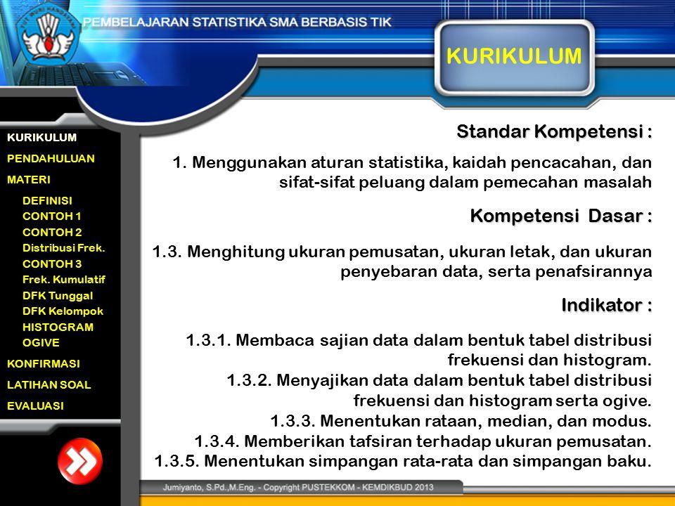 KURIKULUM Standar Kompetensi : Kompetensi Dasar : Indikator :