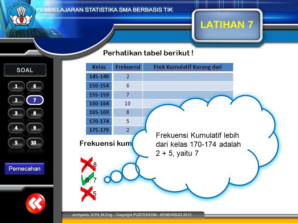 LATIHAN 7 Perhatikan tabel berikut !