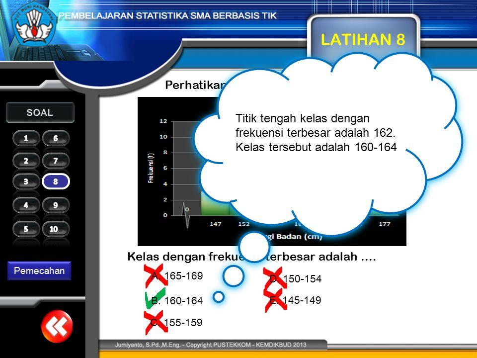 LATIHAN 8 Perhatikan histogram berikut !