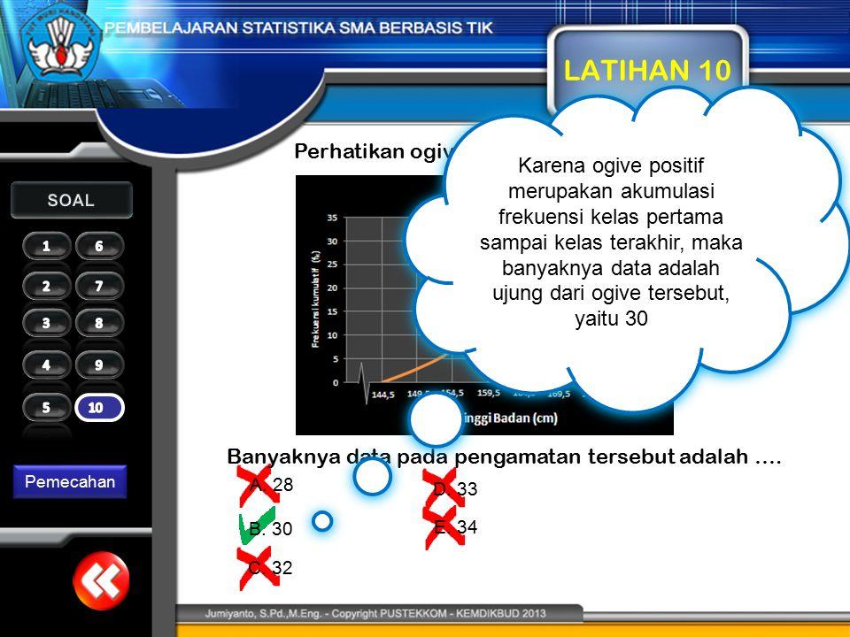 LATIHAN 10