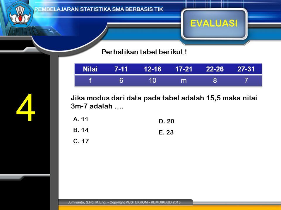 4 EVALUASI Perhatikan tabel berikut ! Nilai 7-11 12-16 17-21 22-26