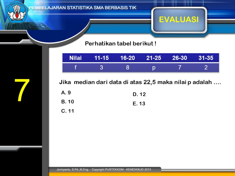 7 EVALUASI Perhatikan tabel berikut ! Nilai 11-15 16-20 21-25 26-30