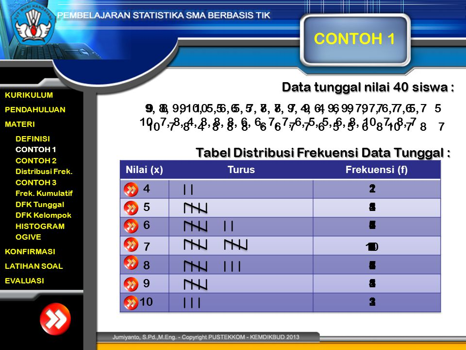 CONTOH 1 Data tunggal nilai 40 siswa :