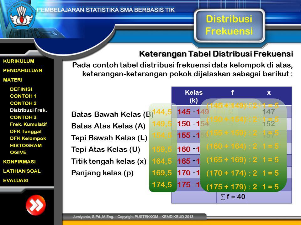 Distribusi Frekuensi Keterangan Tabel Distribusi Frekuensi