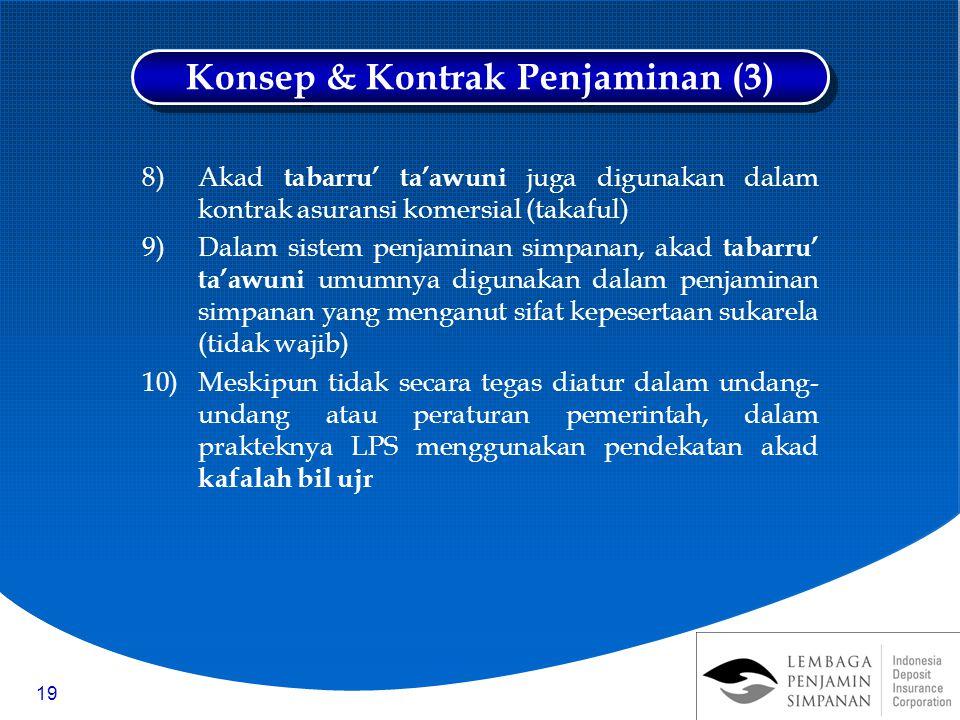 Konsep & Kontrak Penjaminan (3)