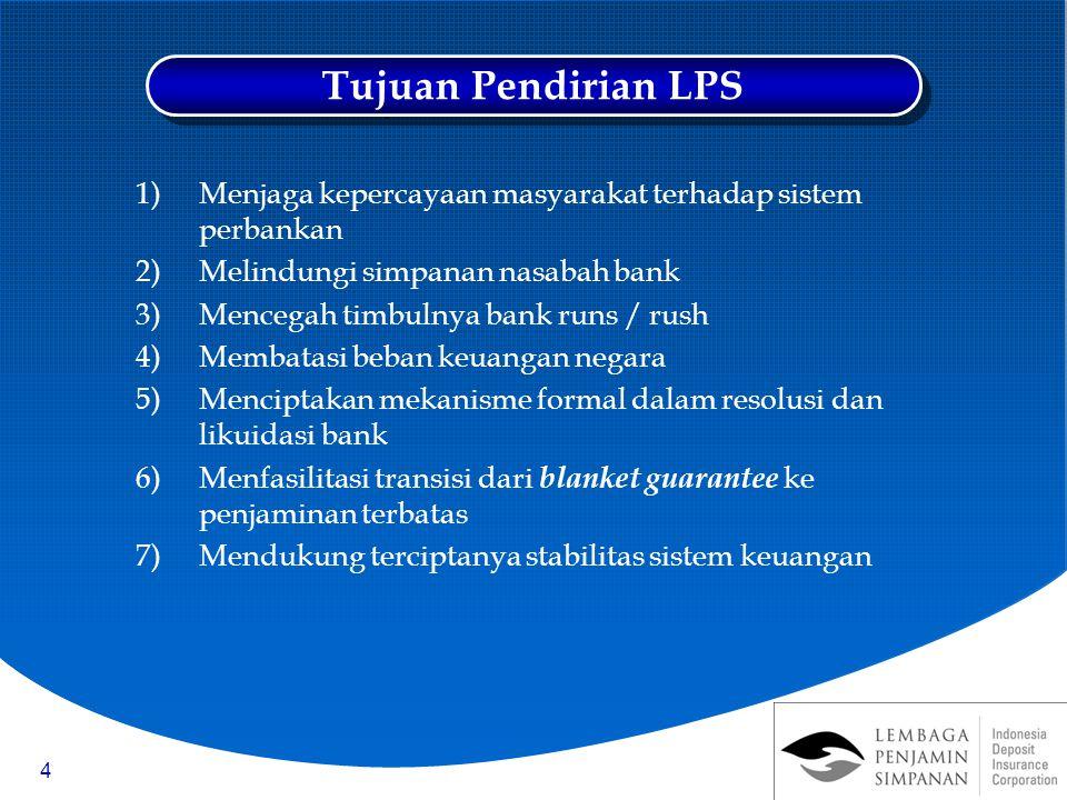 Tujuan Pendirian LPS Menjaga kepercayaan masyarakat terhadap sistem perbankan. Melindungi simpanan nasabah bank.