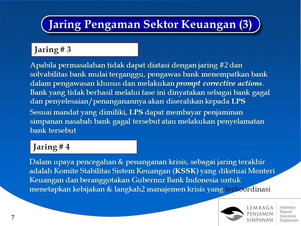 Jaring Pengaman Sektor Keuangan (3)