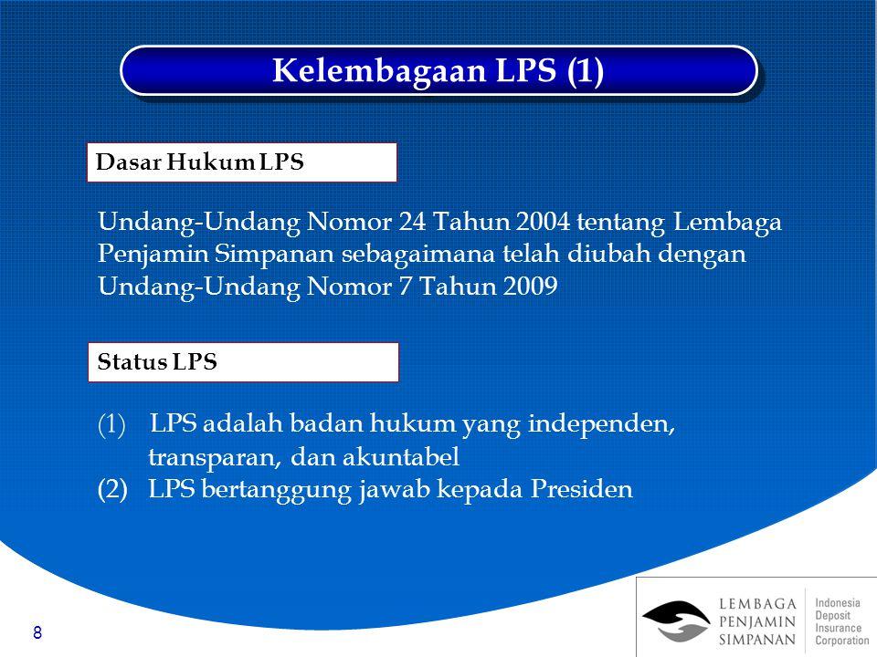 Kelembagaan LPS (1) Dasar Hukum LPS.