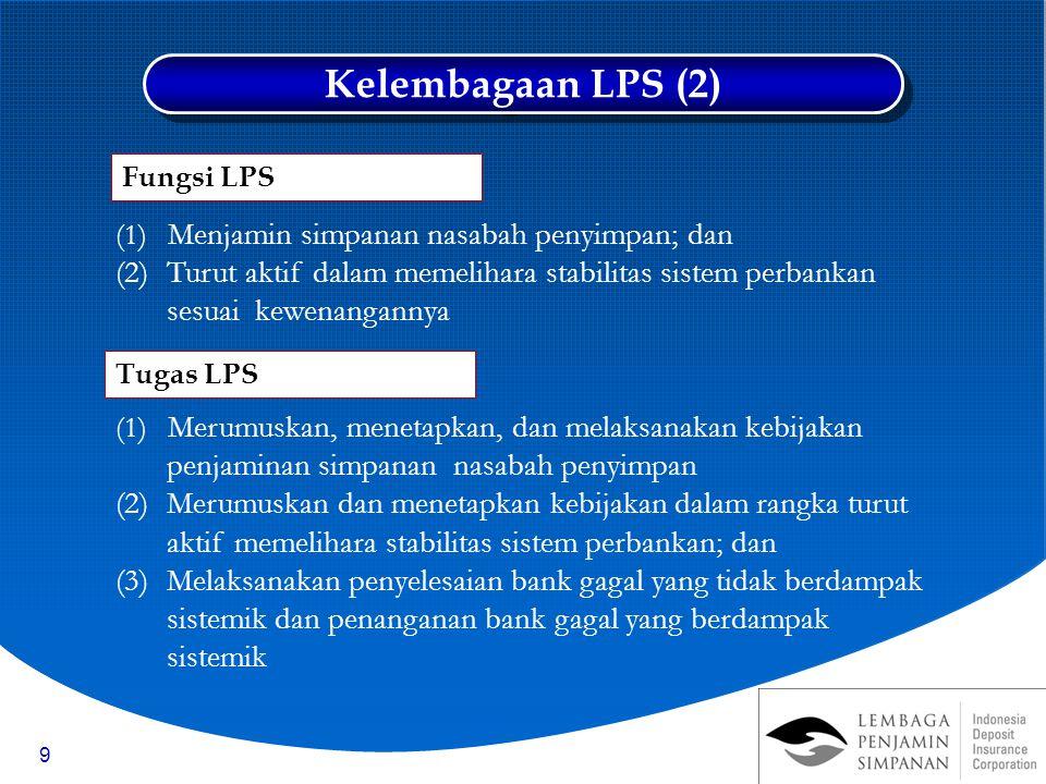 Kelembagaan LPS (2) Fungsi LPS. (1) Menjamin simpanan nasabah penyimpan; dan.