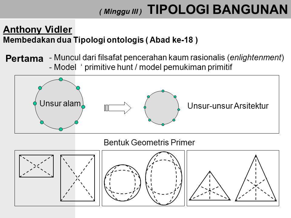 Bentuk Geometris Primer