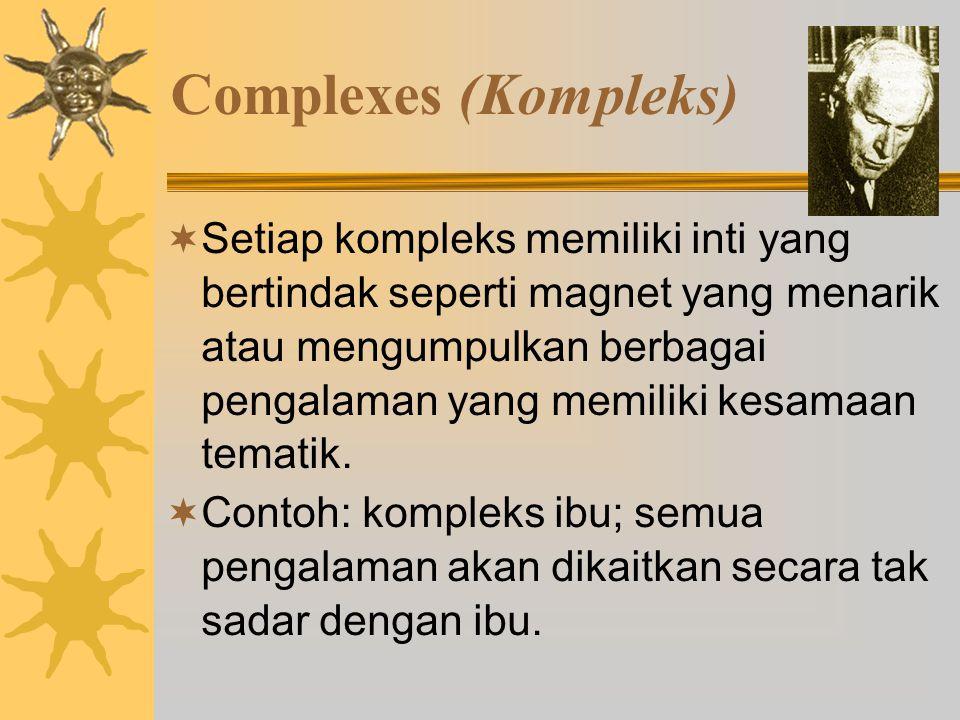 Complexes (Kompleks)