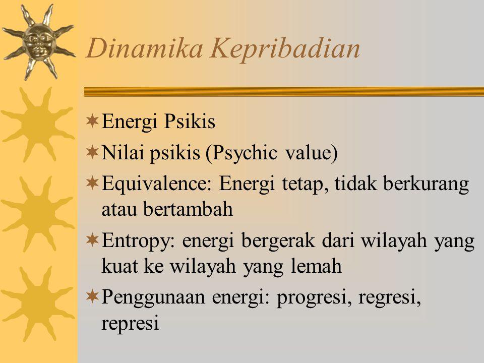 Dinamika Kepribadian Energi Psikis Nilai psikis (Psychic value)