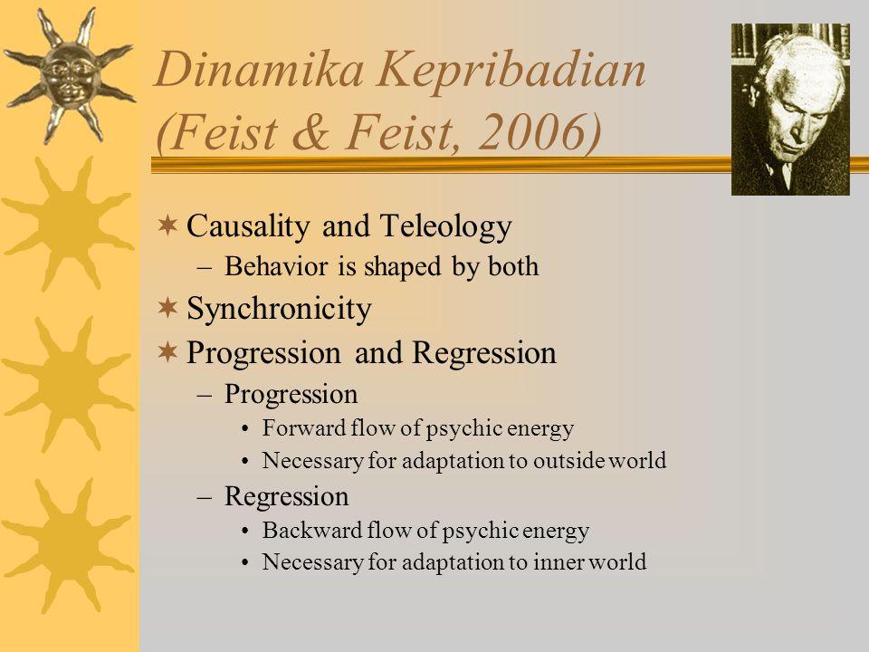 Dinamika Kepribadian (Feist & Feist, 2006)