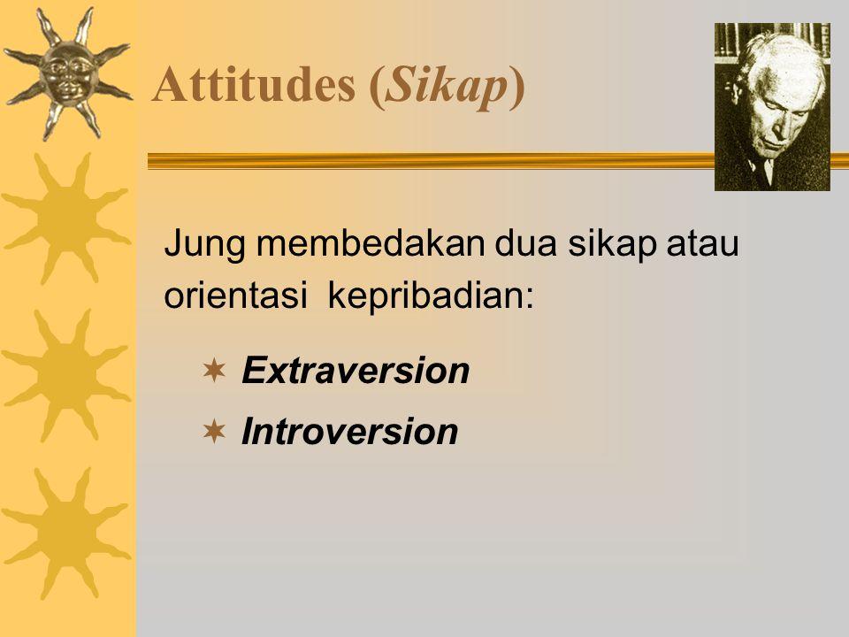 Attitudes (Sikap) Jung membedakan dua sikap atau orientasi kepribadian: Extraversion Introversion