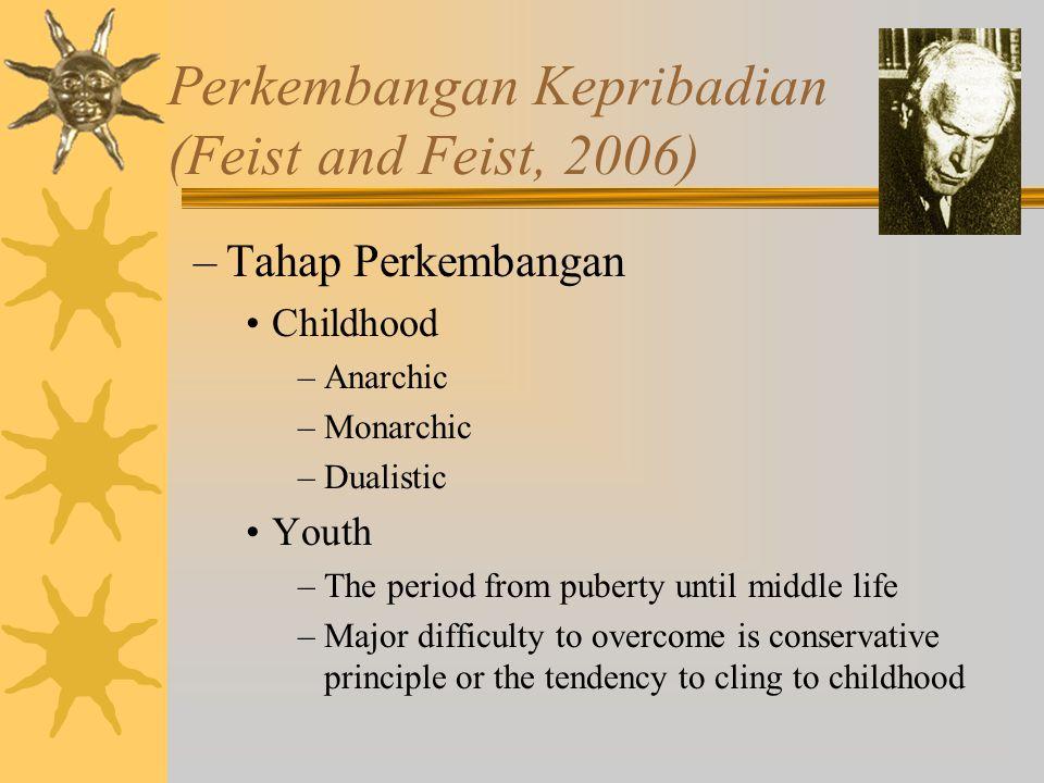 Perkembangan Kepribadian (Feist and Feist, 2006)