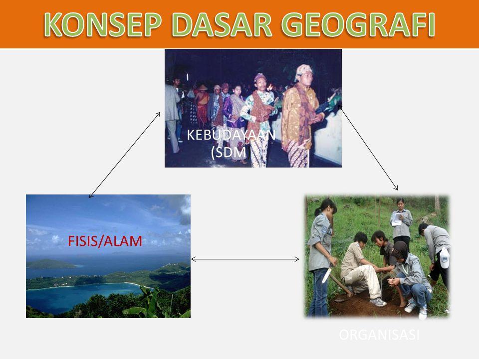 KONSEP DASAR GEOGRAFI KEBUDAYAAN (SDM) FISIS/ALAM ORGANISASI