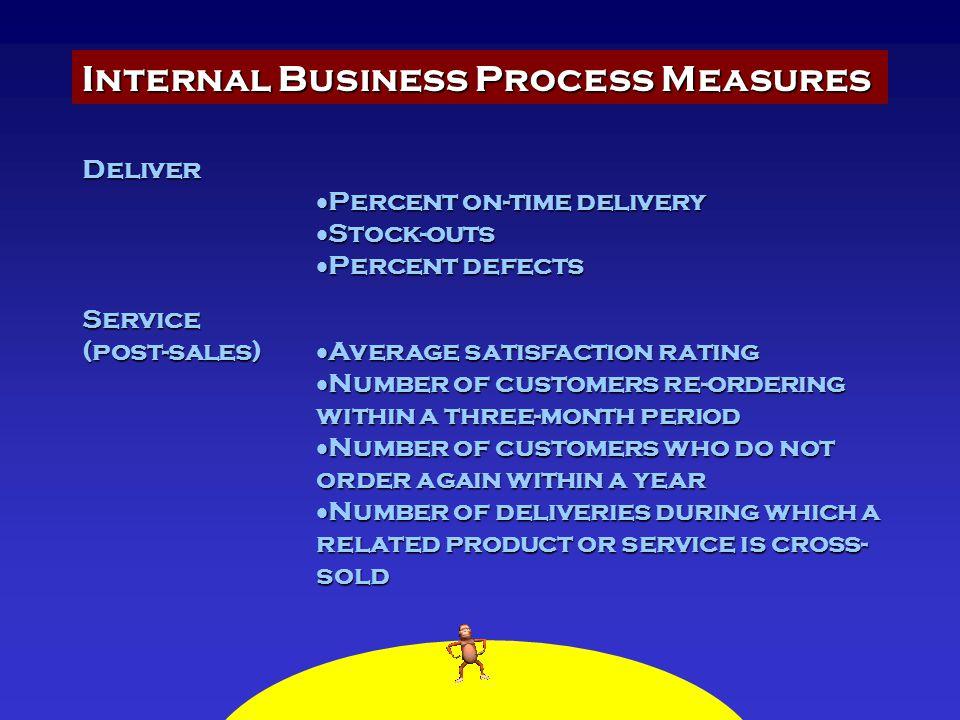 Internal Business Process Measures