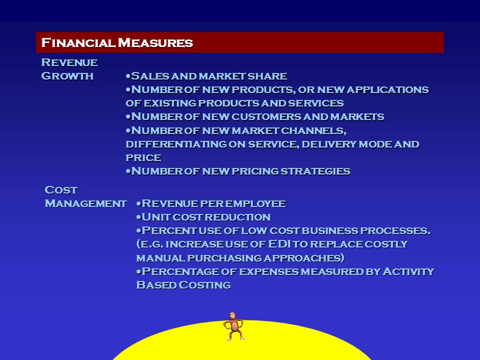 Financial Measures Revenue Growth Sales and market share