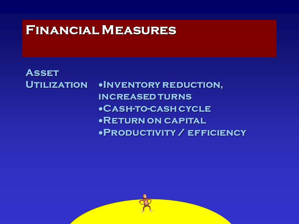 Financial Measures Asset Utilization