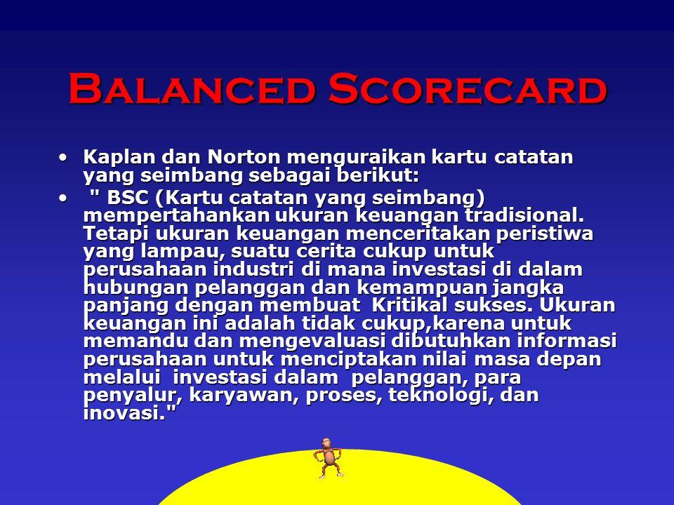 Balanced Scorecard Kaplan dan Norton menguraikan kartu catatan yang seimbang sebagai berikut: