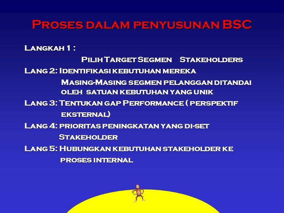 Proses dalam penyusunan BSC