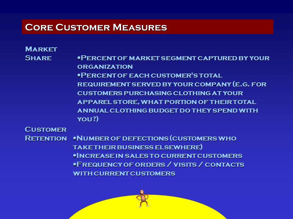 Core Customer Measures