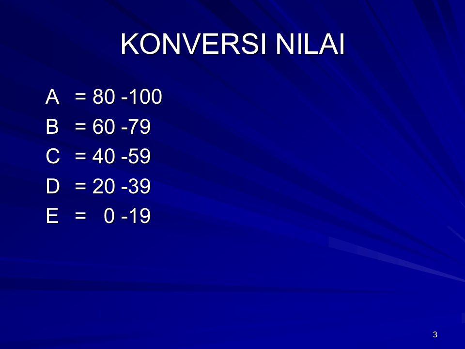 KONVERSI NILAI A = 80 -100 B = 60 -79 C = 40 -59 D = 20 -39 E = 0 -19