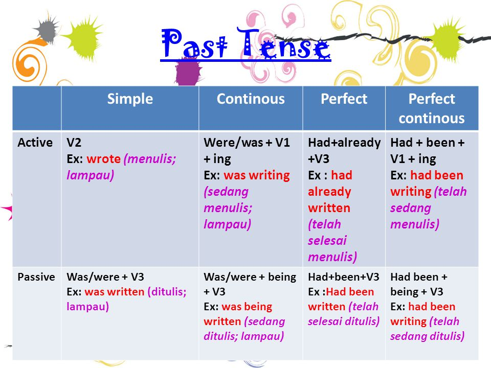 Past Tense Simple Continous Perfect Perfect continous Active V2