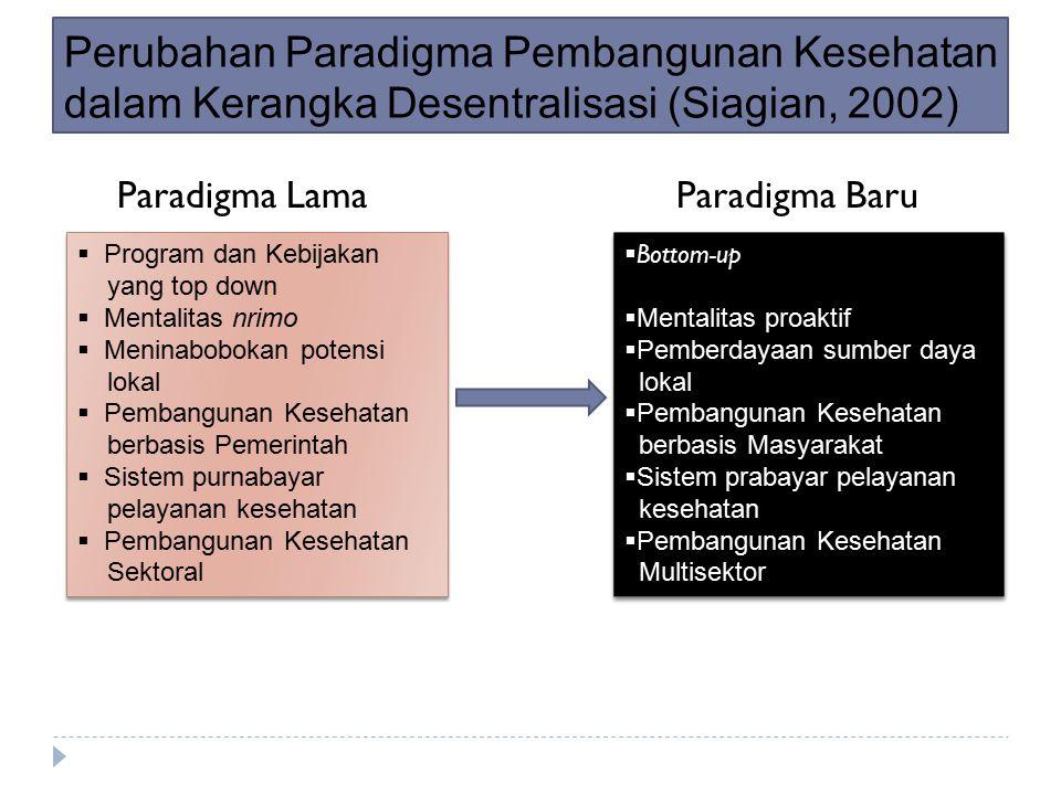 Perubahan Paradigma Pembangunan Kesehatan dalam Kerangka Desentralisasi (Siagian, 2002)