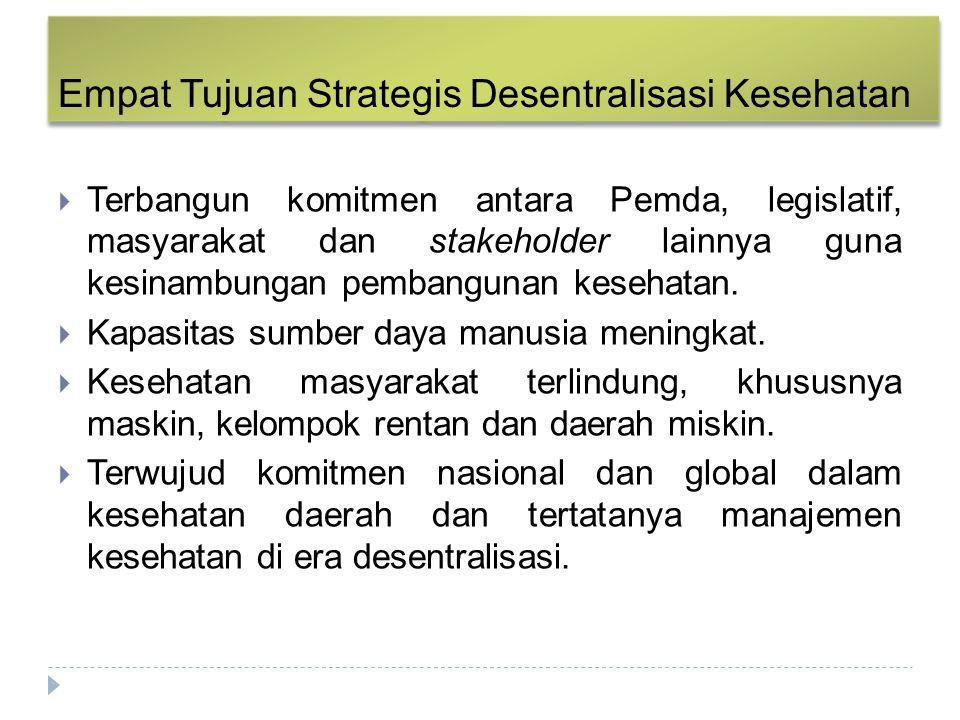 Empat Tujuan Strategis Desentralisasi Kesehatan
