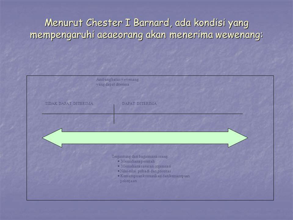 Menurut Chester I Barnard, ada kondisi yang mempengaruhi aeaeorang akan menerima wewenang: