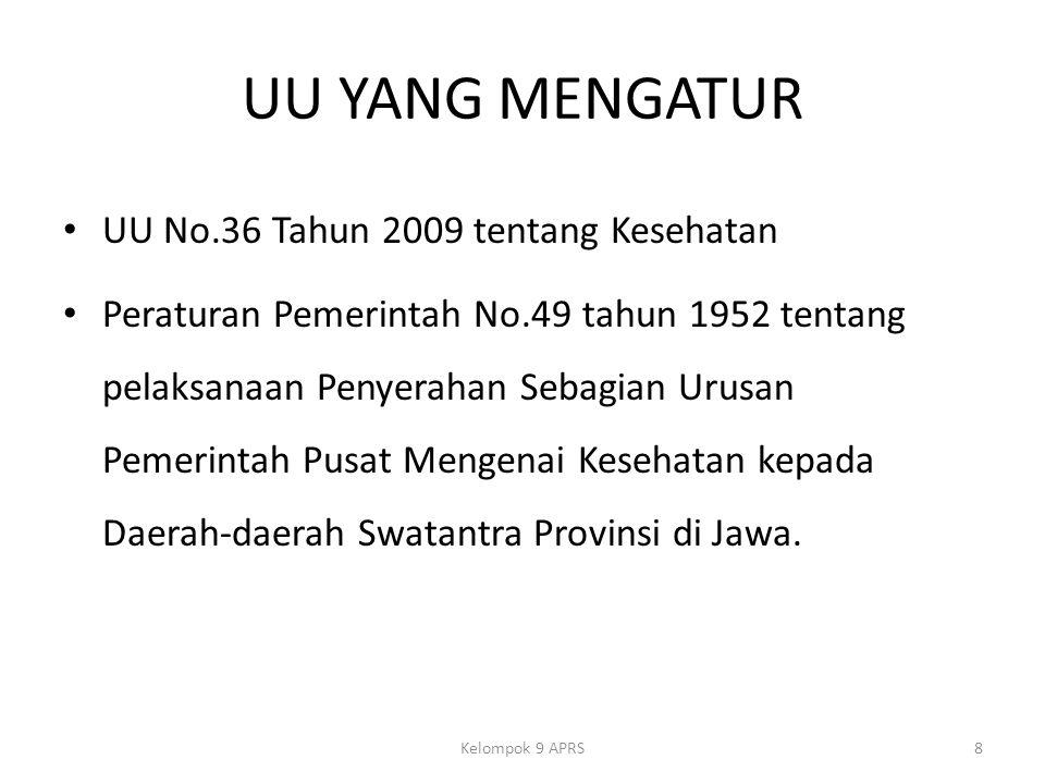 UU YANG MENGATUR UU No.36 Tahun 2009 tentang Kesehatan