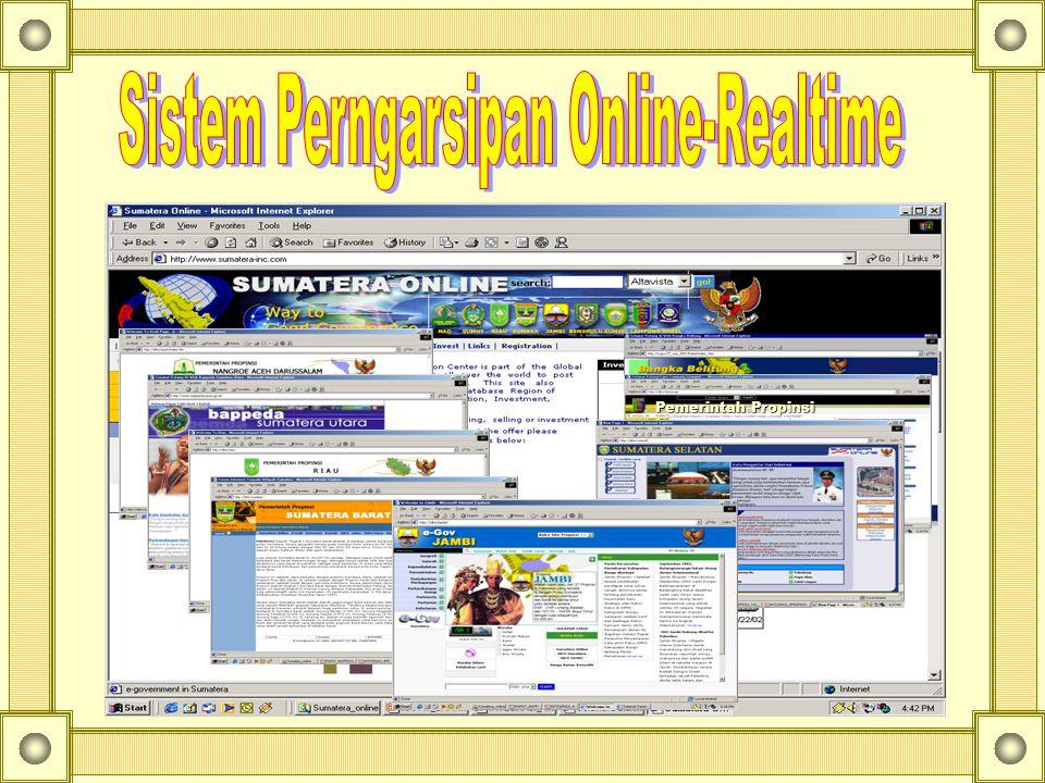 Sistem Perngarsipan Online-Realtime