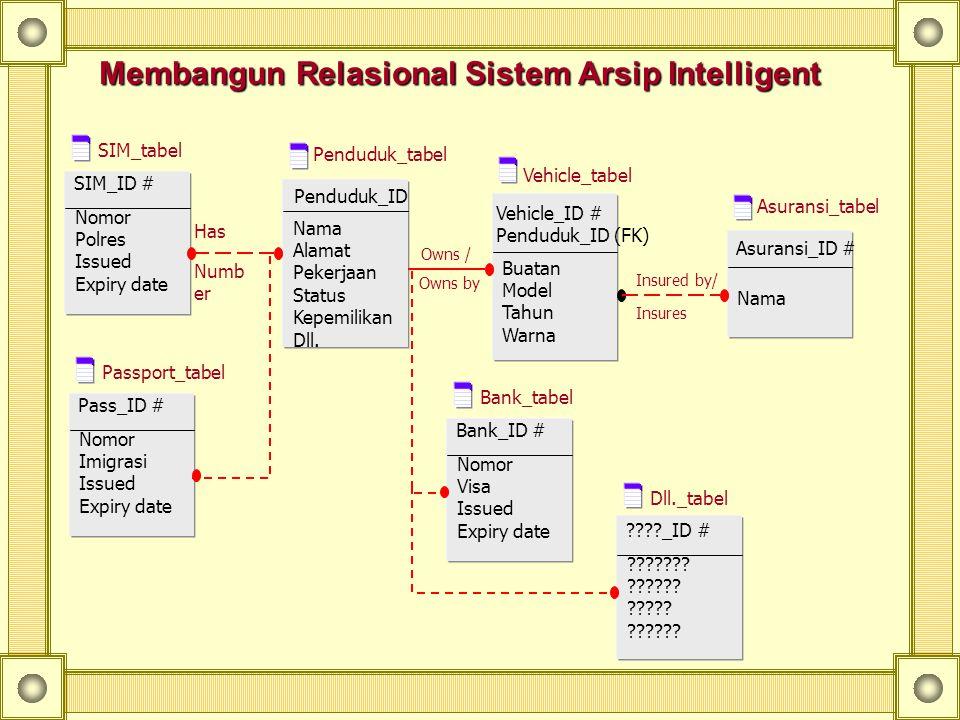 Membangun Relasional Sistem Arsip Intelligent