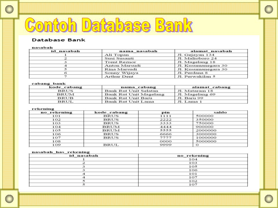 Contoh Database Bank