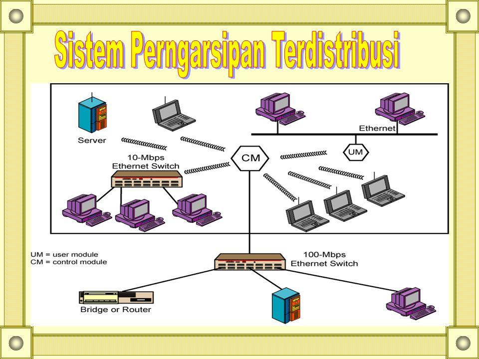 Sistem Perngarsipan Terdistribusi