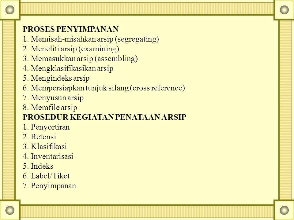 PROSES PENYIMPANAN 1. Memisah-misahkan arsip (segregating) 2. Meneliti arsip (examining) 3. Memasukkan arsip (assembling)