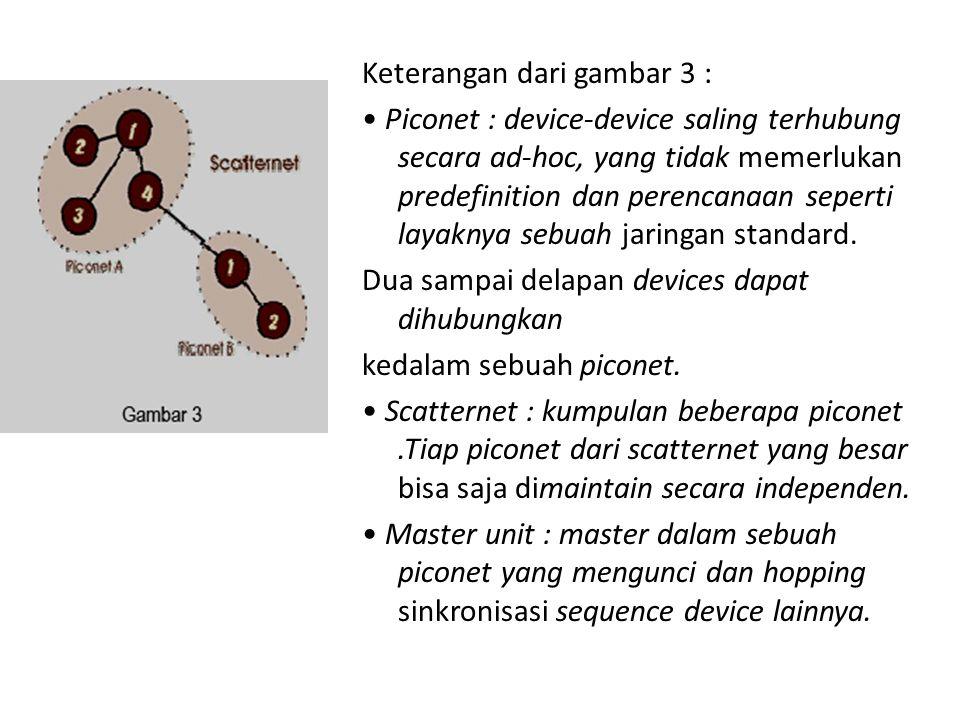 Keterangan dari gambar 3 : • Piconet : device-device saling terhubung secara ad-hoc, yang tidak memerlukan predefinition dan perencanaan seperti layaknya sebuah jaringan standard.