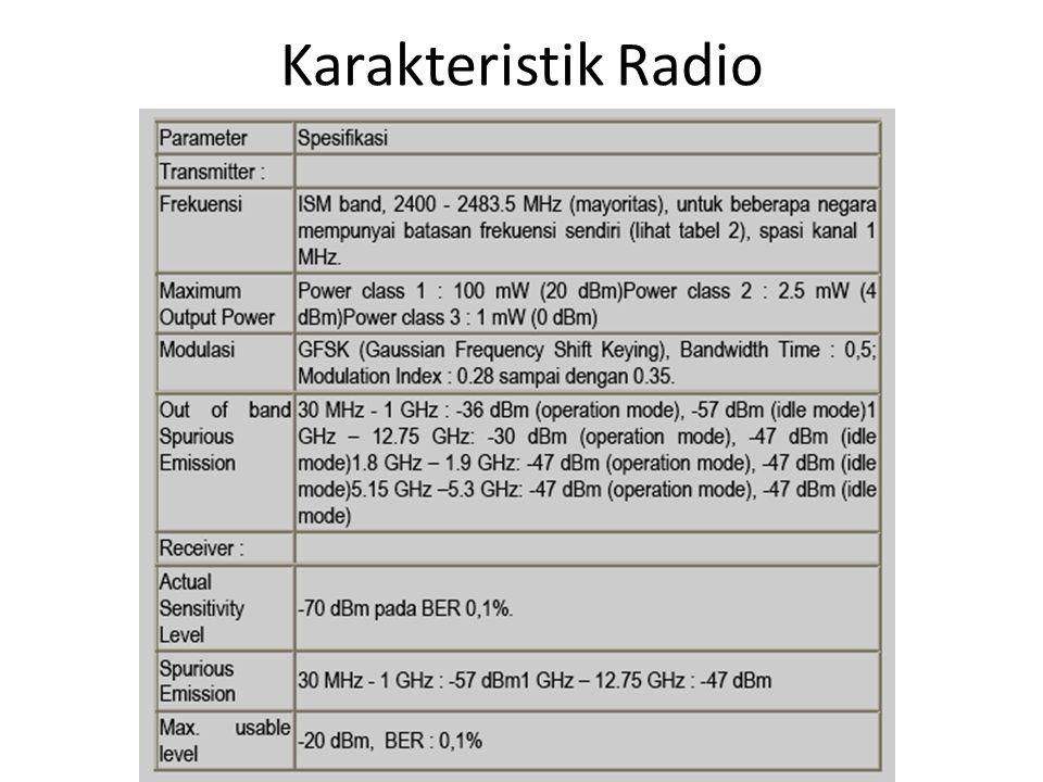 Karakteristik Radio