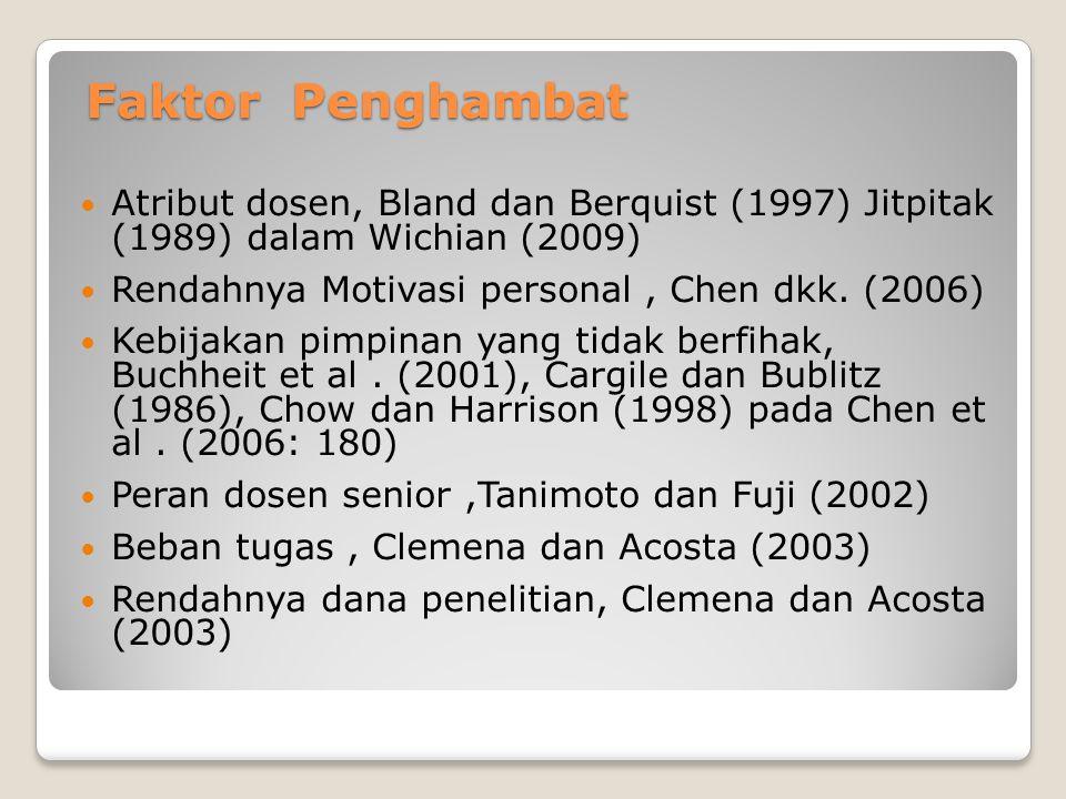 Faktor Penghambat Atribut dosen, Bland dan Berquist (1997) Jitpitak (1989) dalam Wichian (2009) Rendahnya Motivasi personal , Chen dkk. (2006)