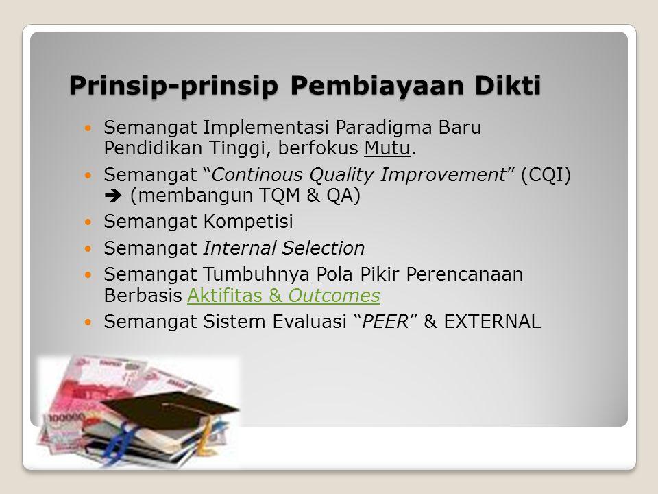 Prinsip-prinsip Pembiayaan Dikti