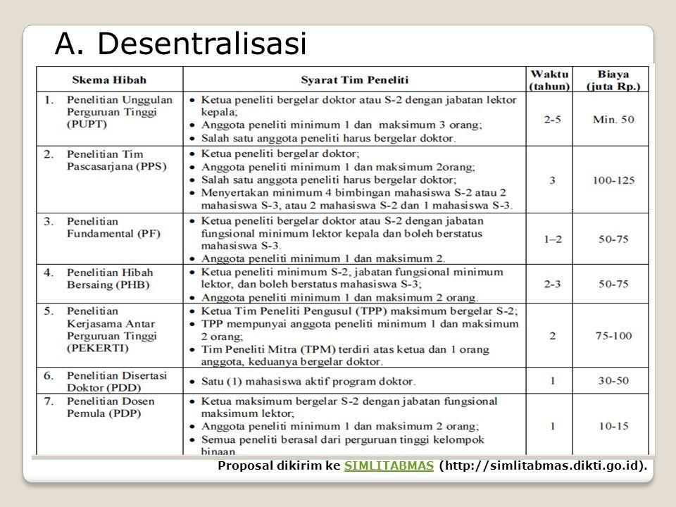 A. Desentralisasi Proposal dikirim ke SIMLITABMAS (http://simlitabmas.dikti.go.id).